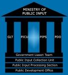 Blue MPI logo